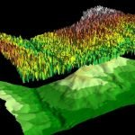 Additional Workshops for ForestTECH 2021